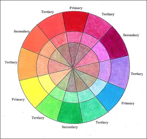 colour wheel 1